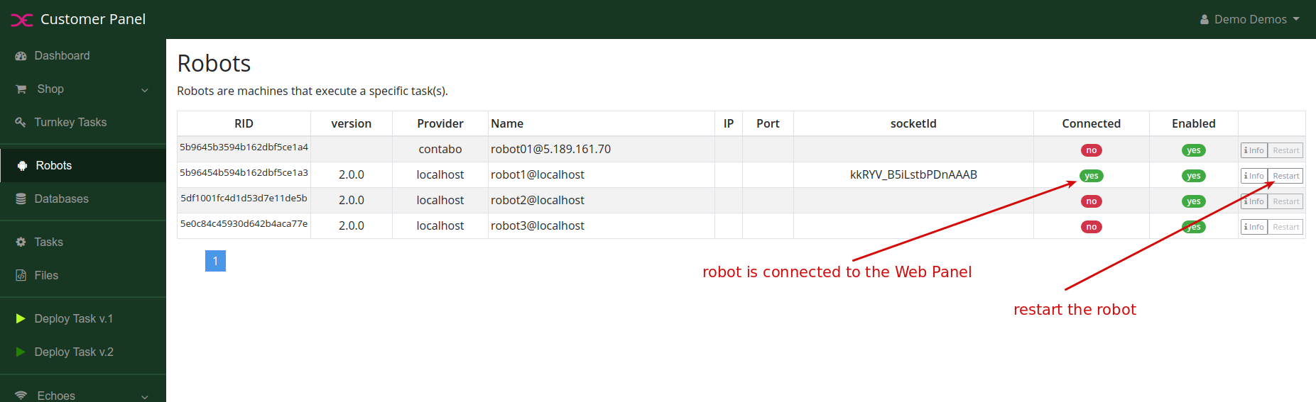 DEX8 Web Panel - Robots
